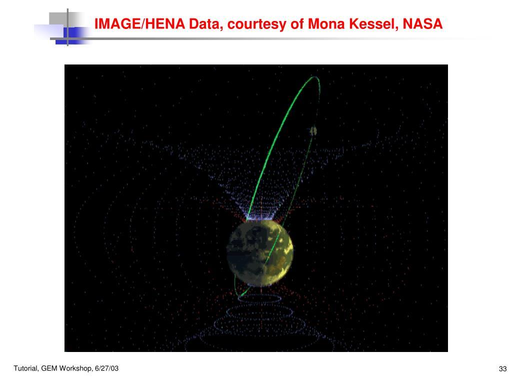 IMAGE/HENA Data, courtesy of Mona Kessel, NASA