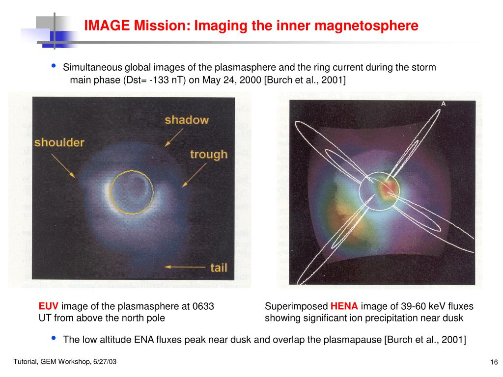 IMAGE Mission: Imaging the inner magnetosphere