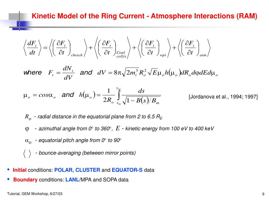 Kinetic Model of the Ring Current - Atmosphere Interactions (RAM)