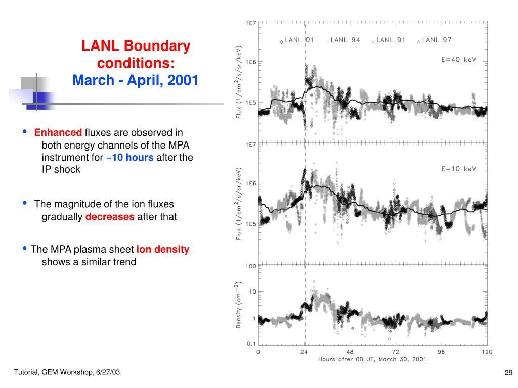 LANL Boundary conditions: