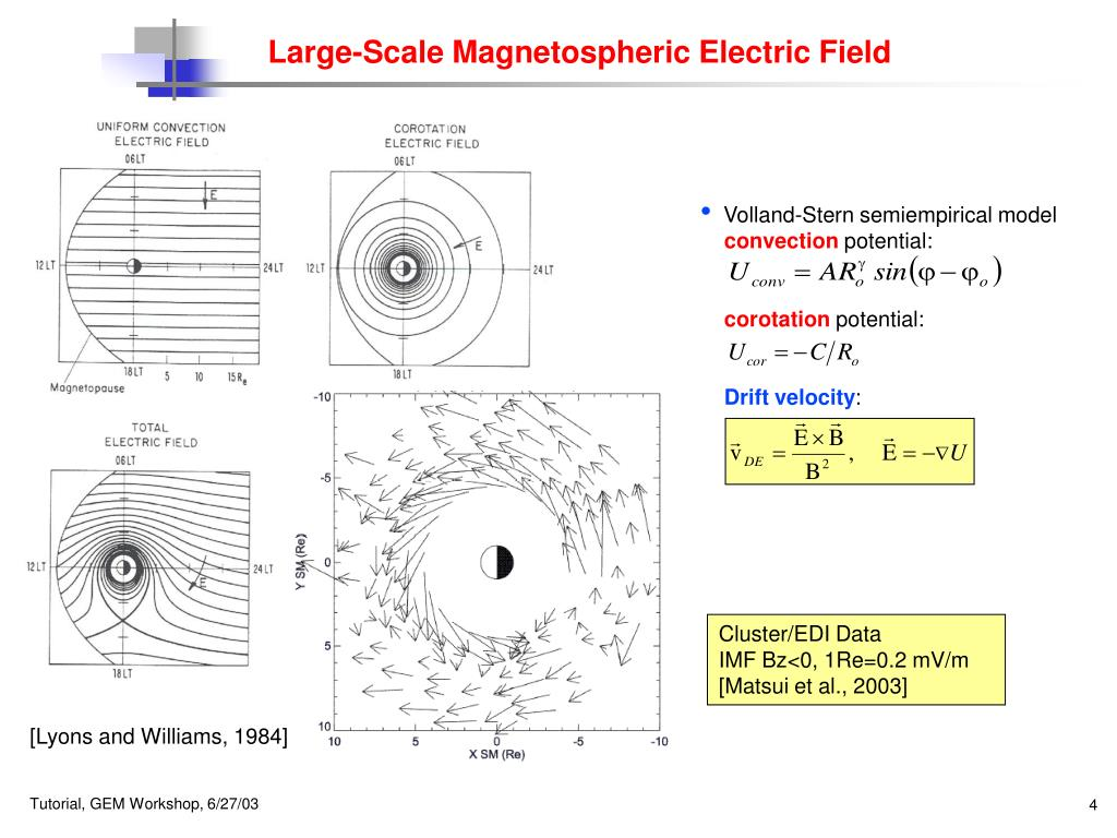 Large-Scale Magnetospheric Electric Field