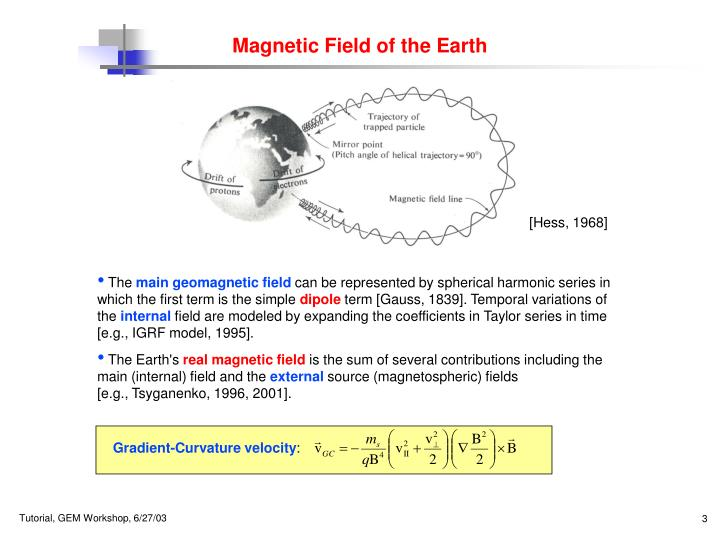 Magnetic field of the earth l.jpg