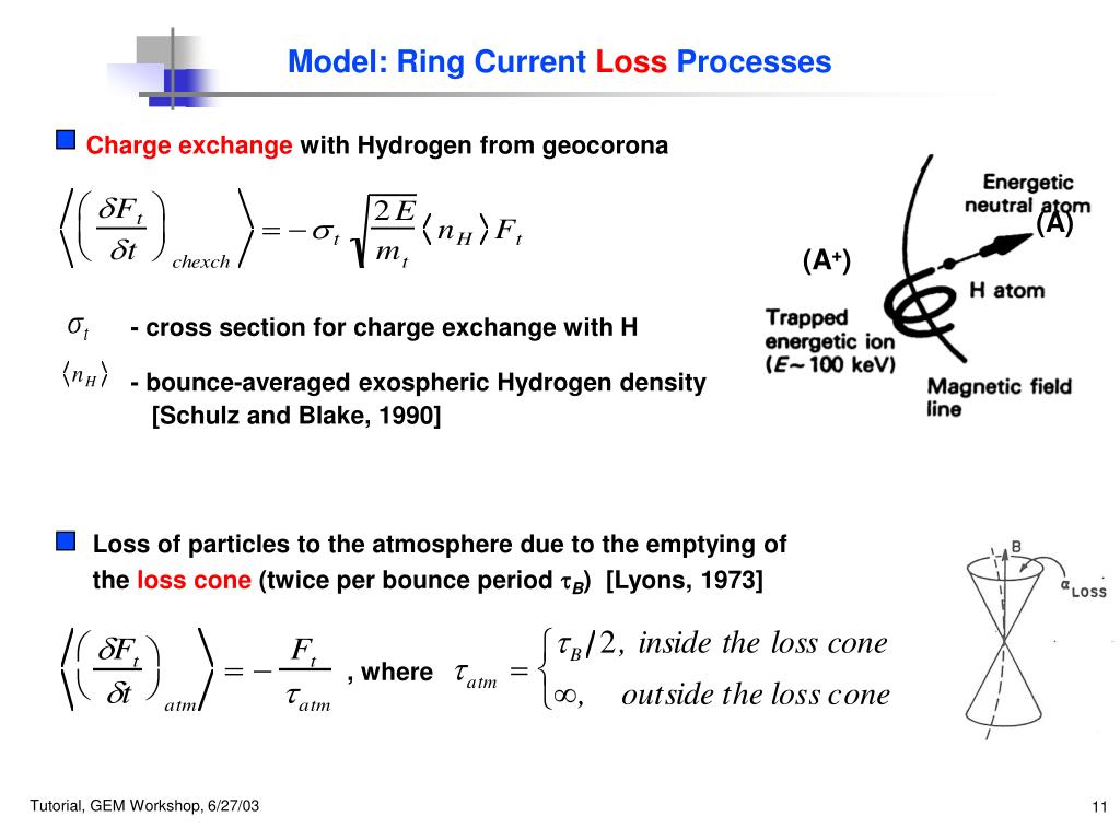 Model: Ring Current