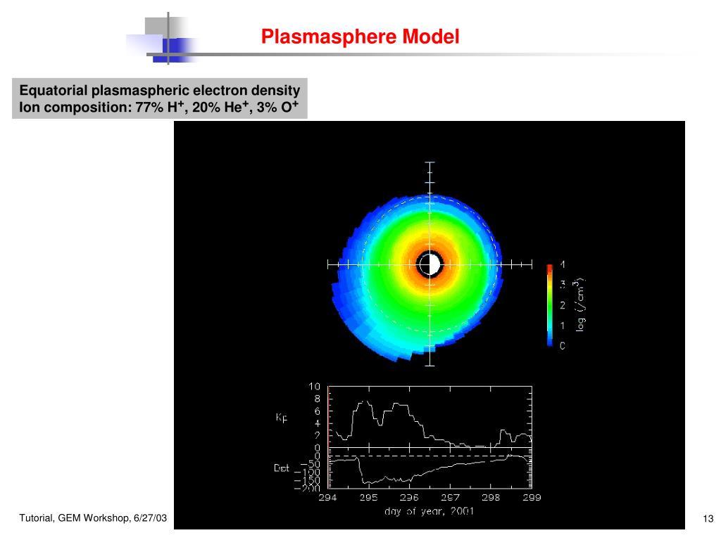 Plasmasphere Model