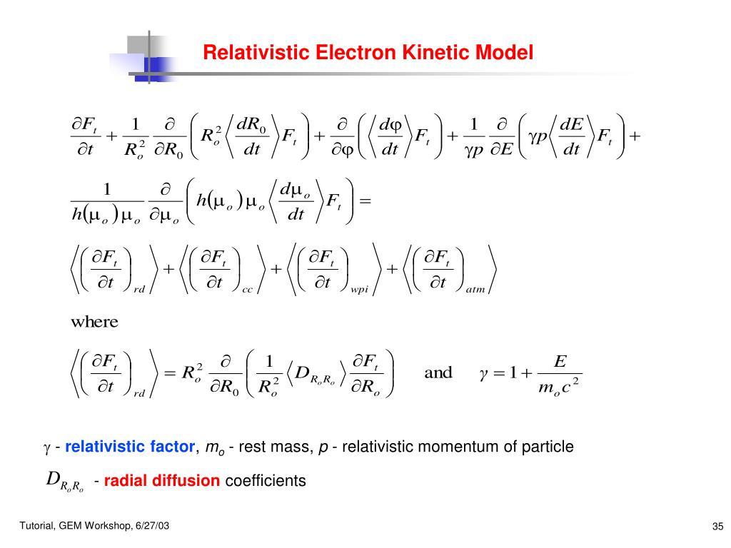 Relativistic Electron Kinetic Model