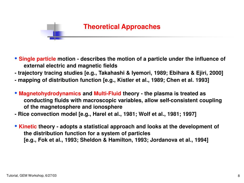 Theoretical Approaches