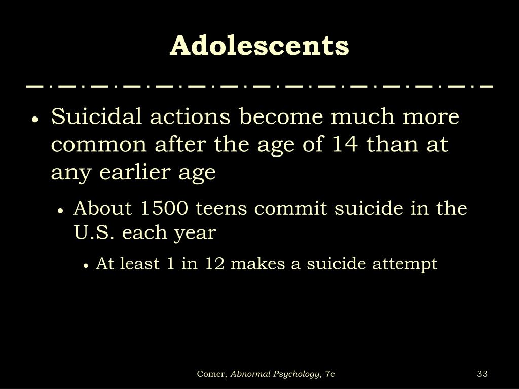 suicide and adolescent psychology About teen suicide the reasons behind a teen's suicide or attempted suicide can be complex although suicide is relatively rare among children, the rate of suicides and suicide attempts increases greatly during adolescence.