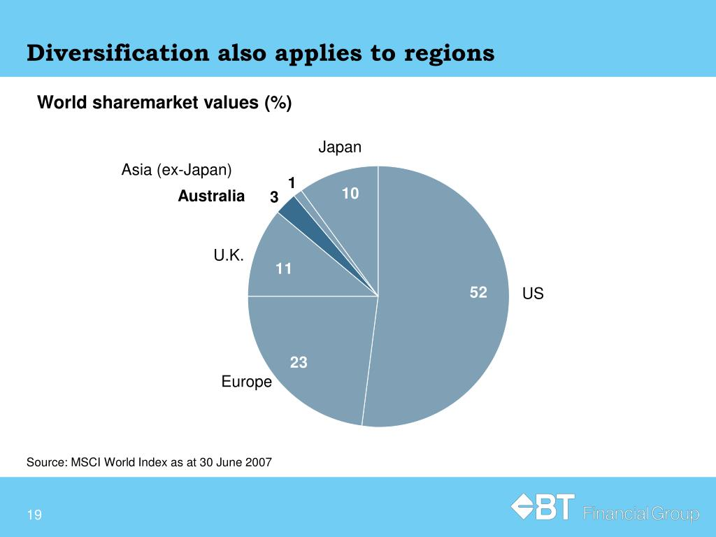 Diversification also applies to regions