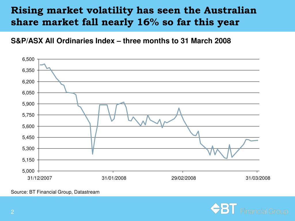 Rising market volatility has seen the Australian share market fall nearly 16% so far this year