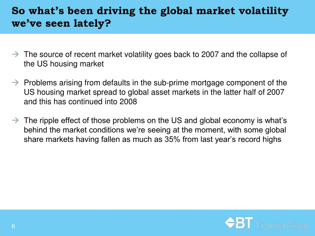 So what's been driving the global market volatility we've seen lately?