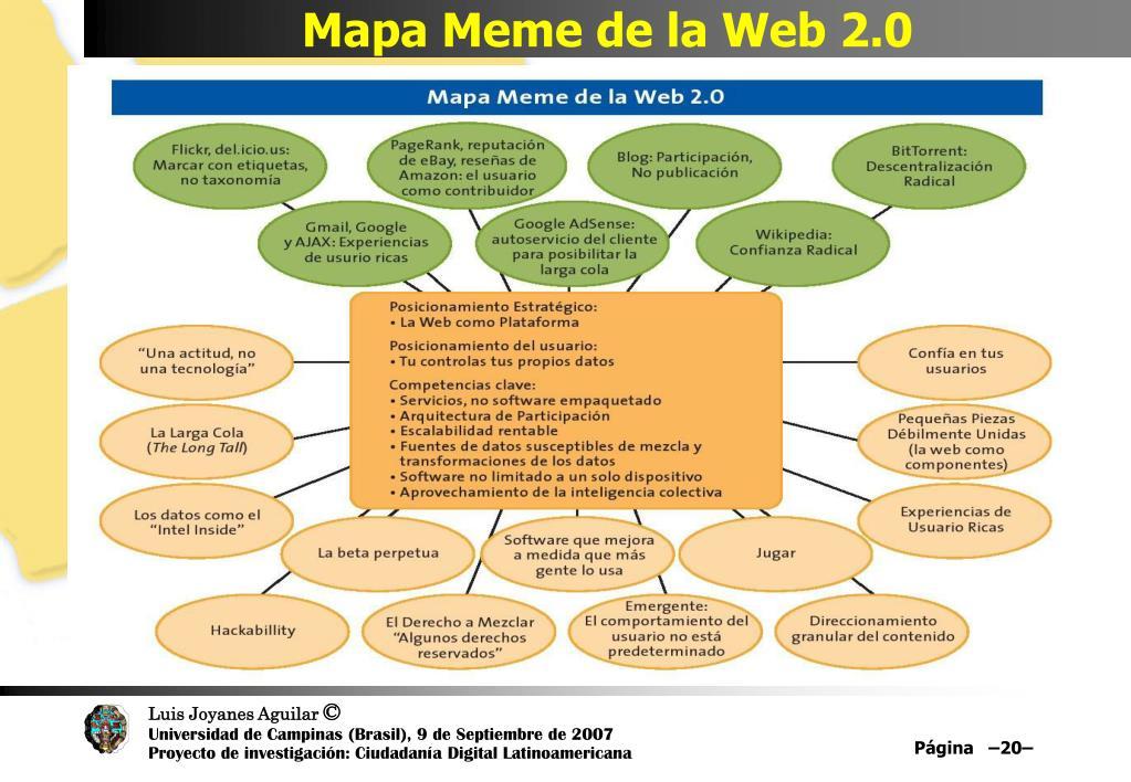 Mapa Meme de la Web 2.0