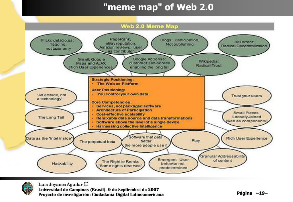 """meme map"" of Web 2.0"
