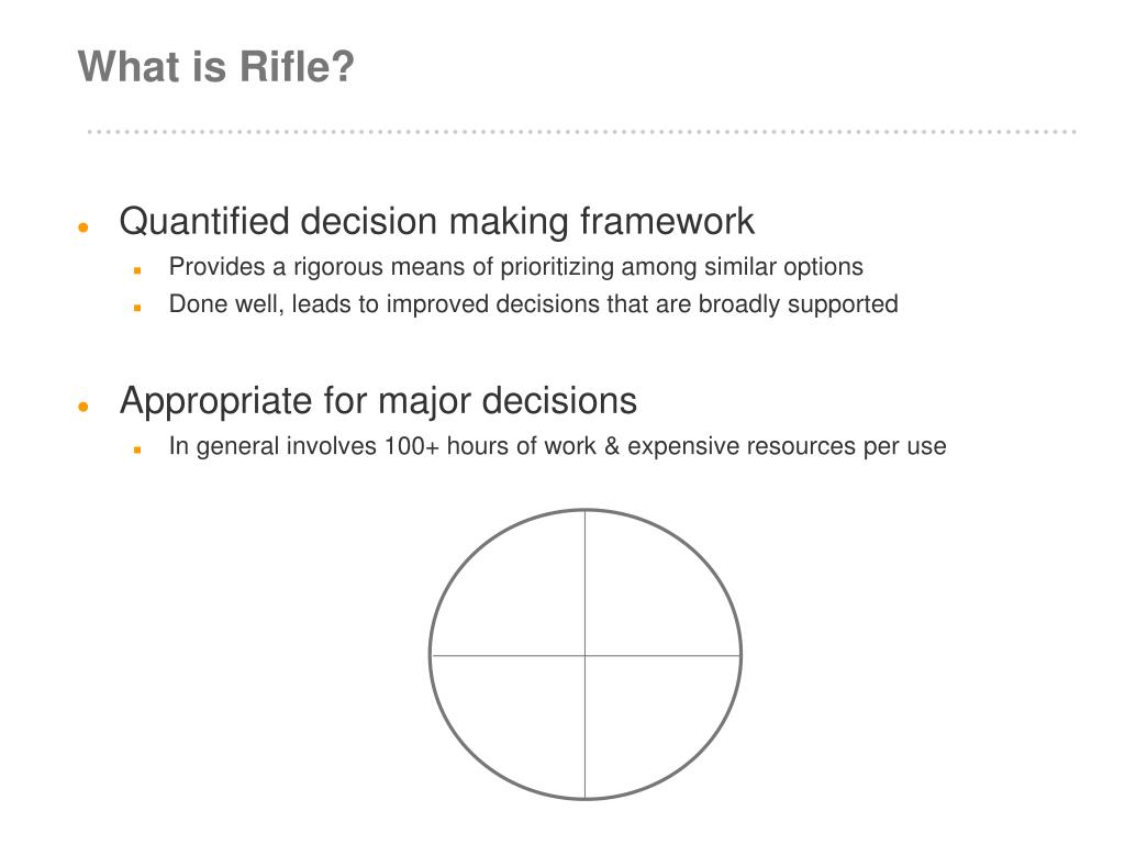 What is Rifle?