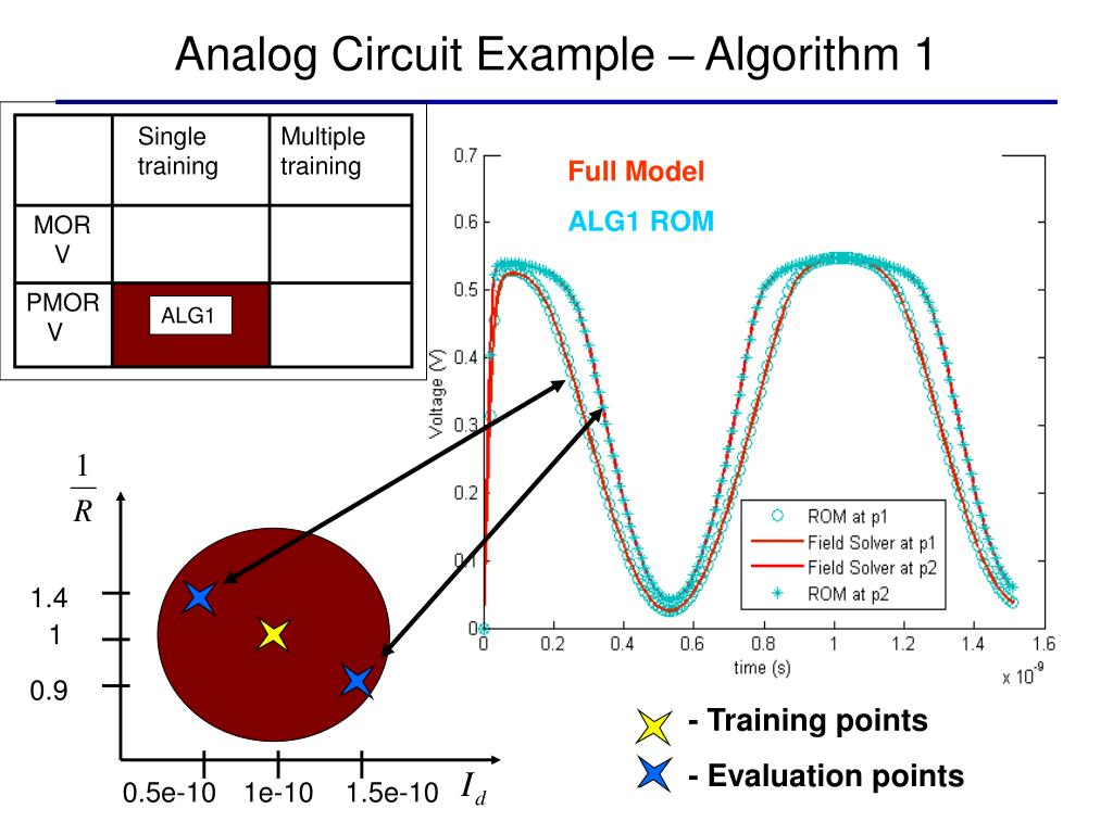 Analog Circuit Example – Algorithm 1
