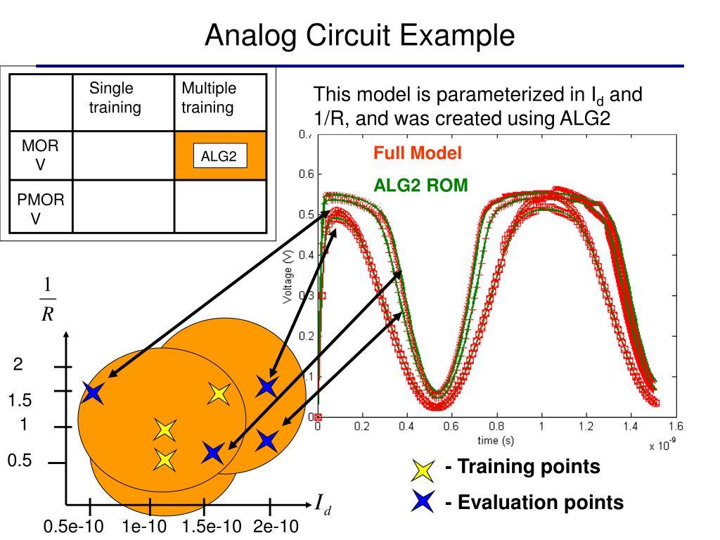 Analog Circuit Example