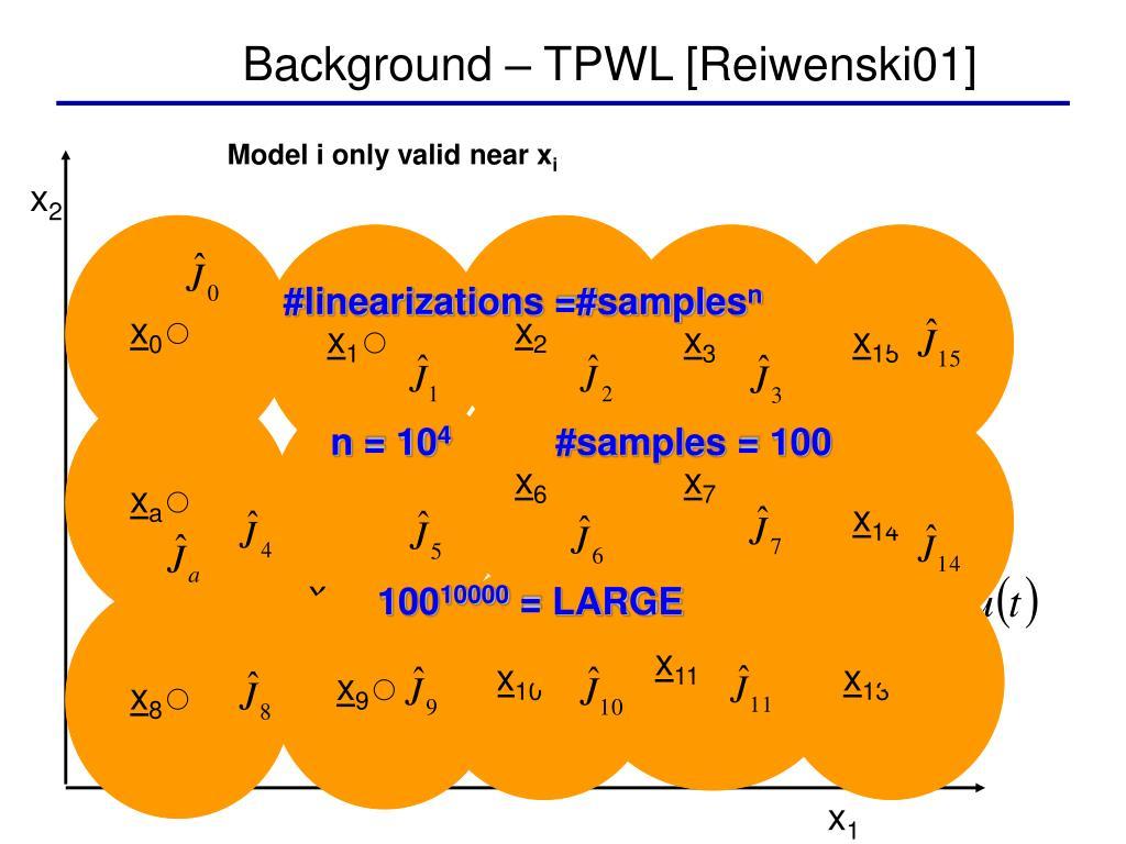 Background – TPWL [Reiwenski01]