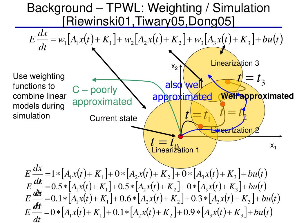 Background – TPWL: Weighting / Simulation