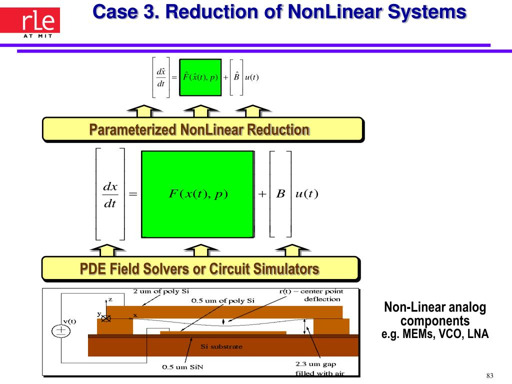 Case 3. Reduction of NonLinear Systems