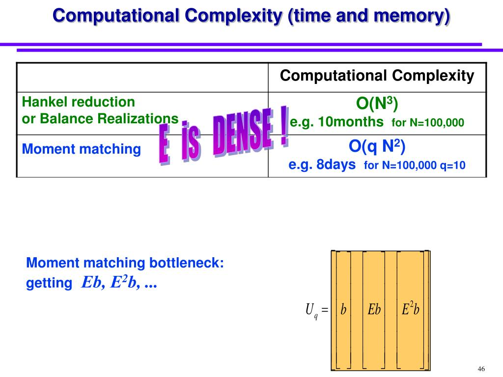 Computational Complexity (time and memory)