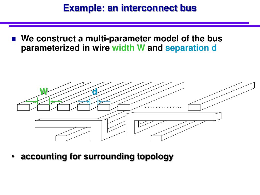 accounting for surrounding topology