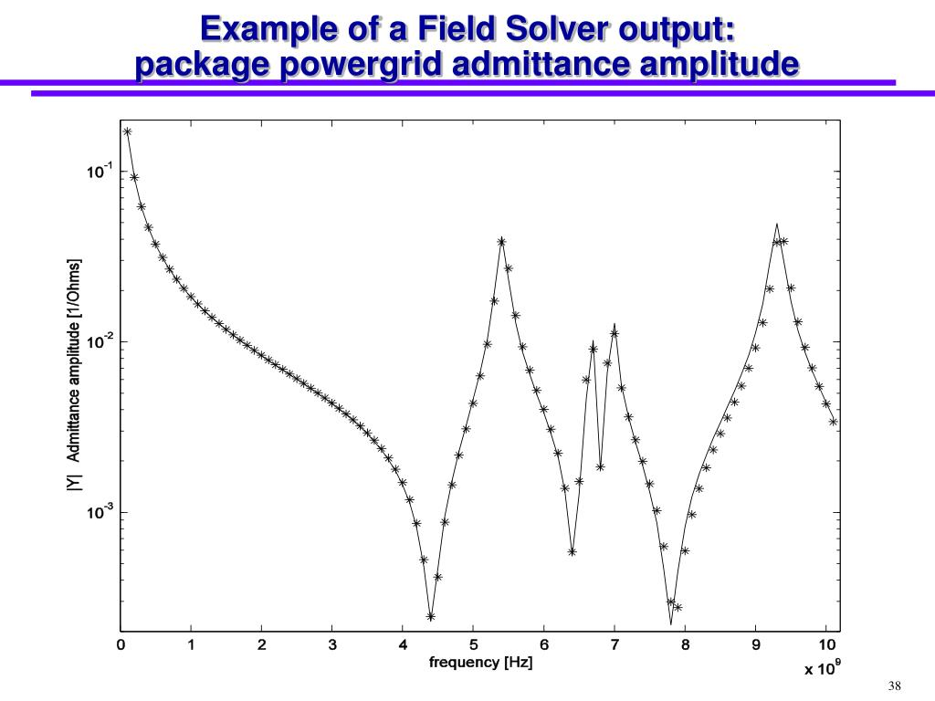 Example of a Field Solver output:
