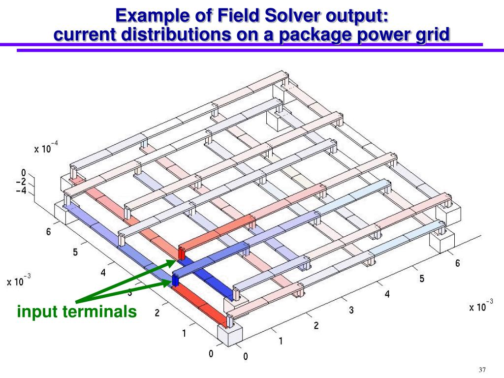 Example of Field Solver output: