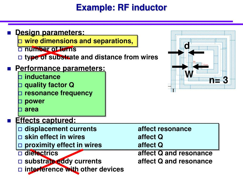 Example: RF inductor