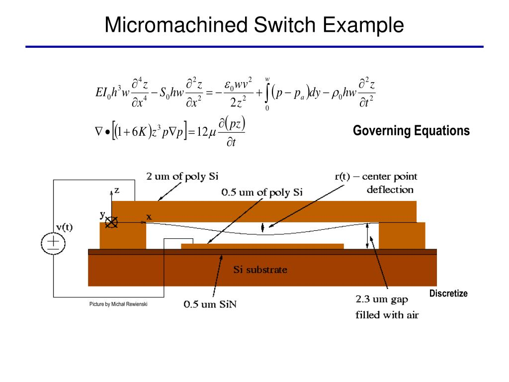 Micromachined Switch Example