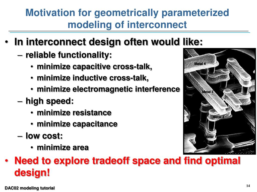 Motivation for geometrically parameterized modeling of interconnect