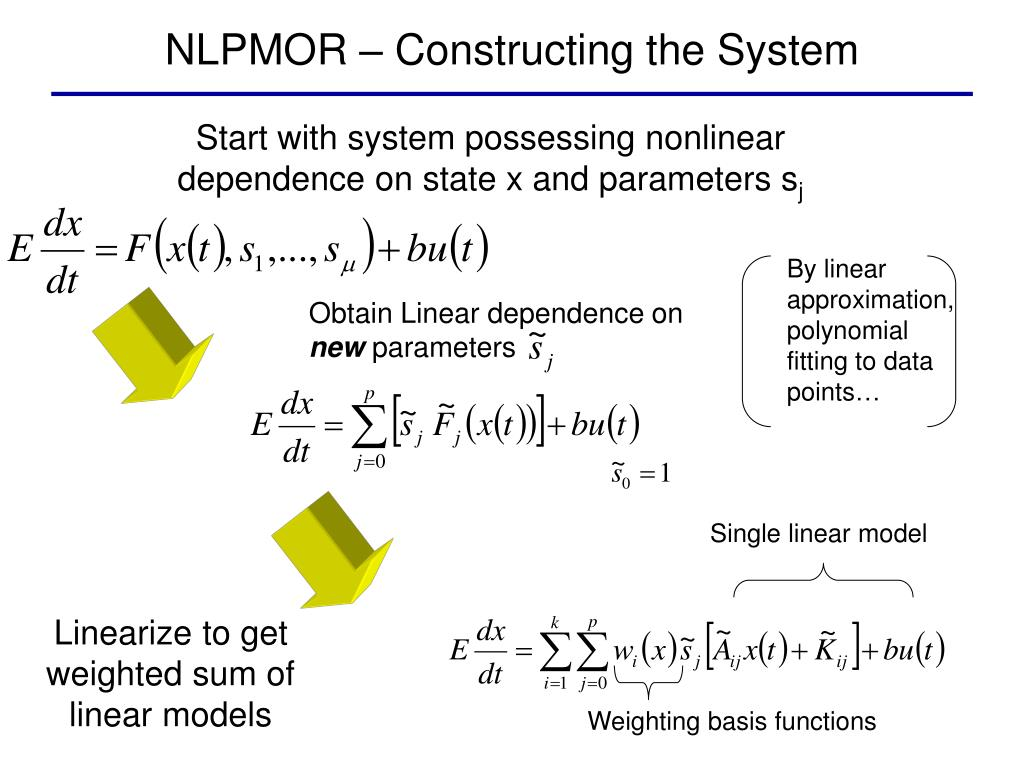 NLPMOR – Constructing the System