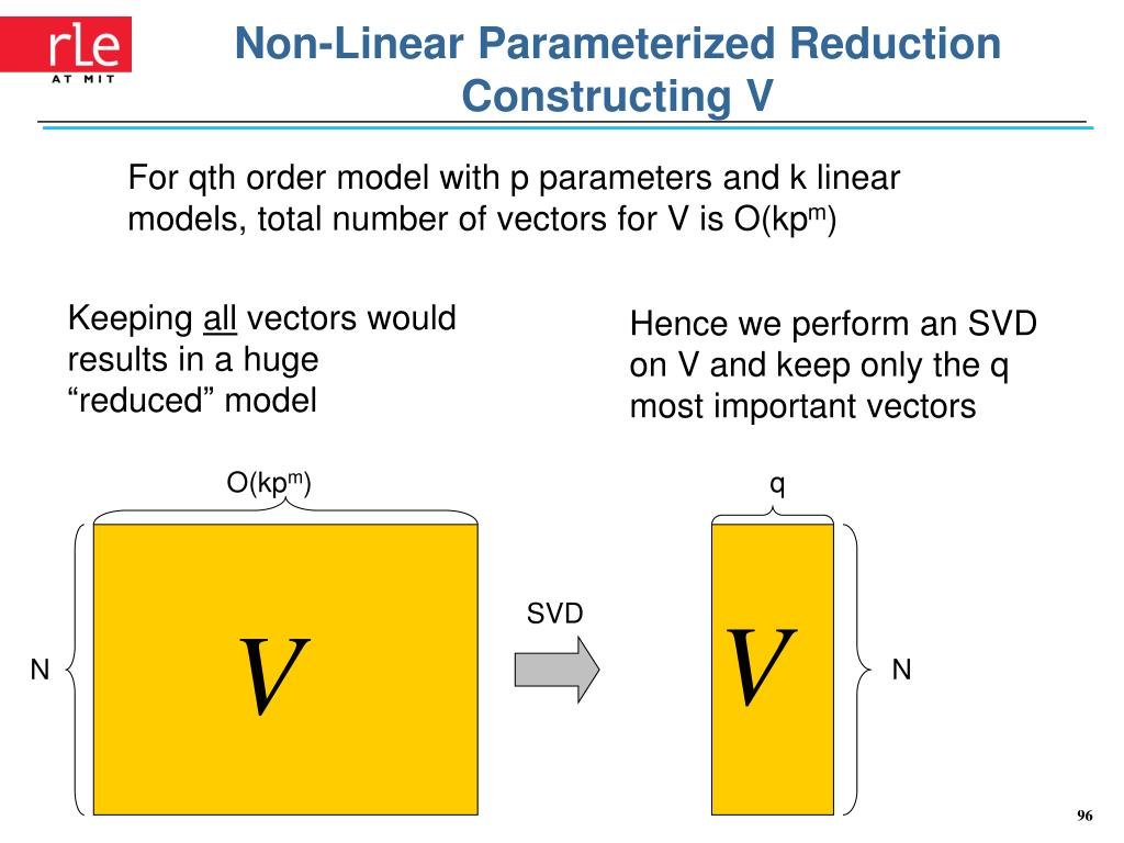 Non-Linear Parameterized Reduction