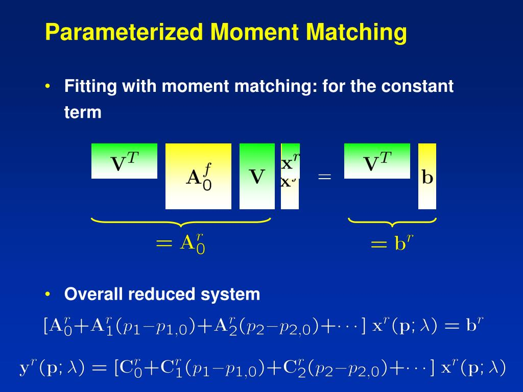 Parameterized Moment Matching