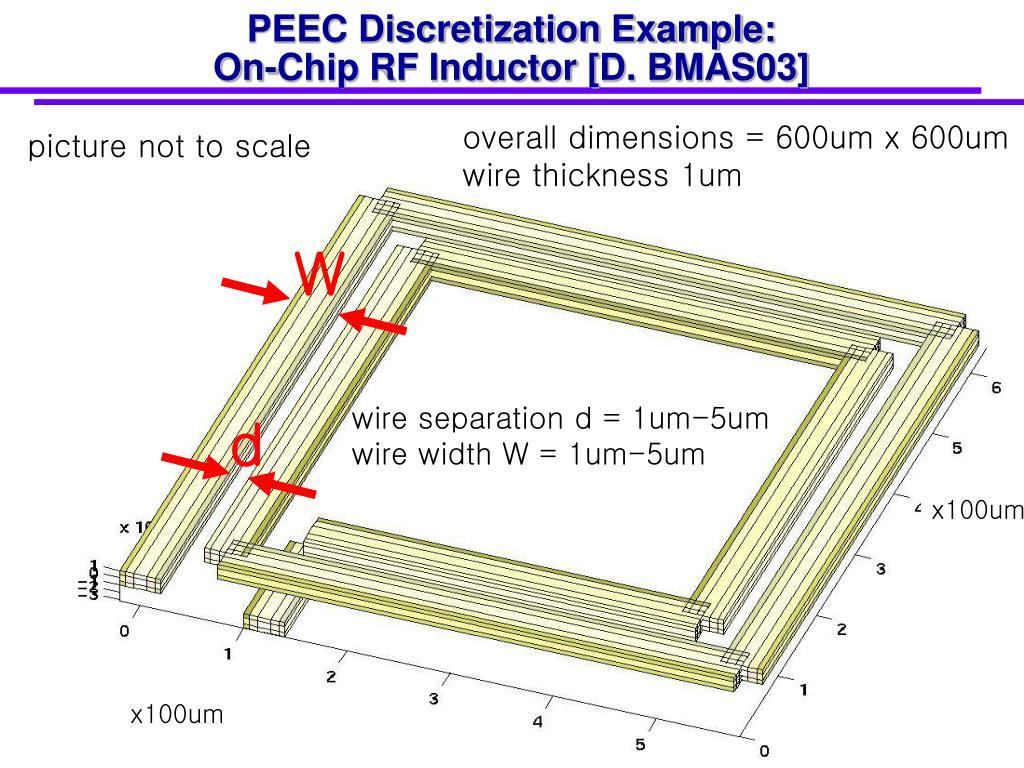 PEEC Discretization Example: