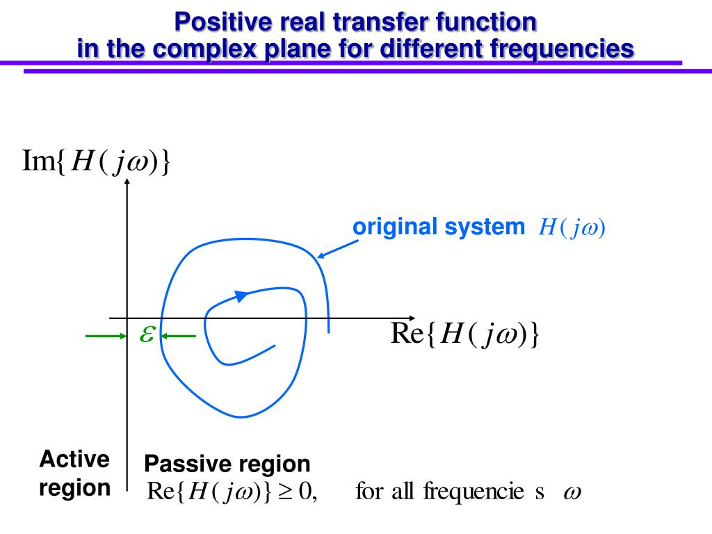 Positive real transfer function