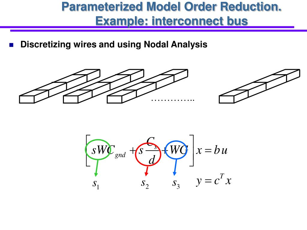 Parameterized Model Order Reduction. Example: interconnect bus