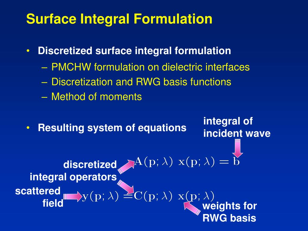 integral of