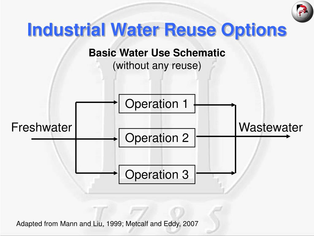 Industrial Water Reuse Options
