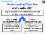 understanding water use