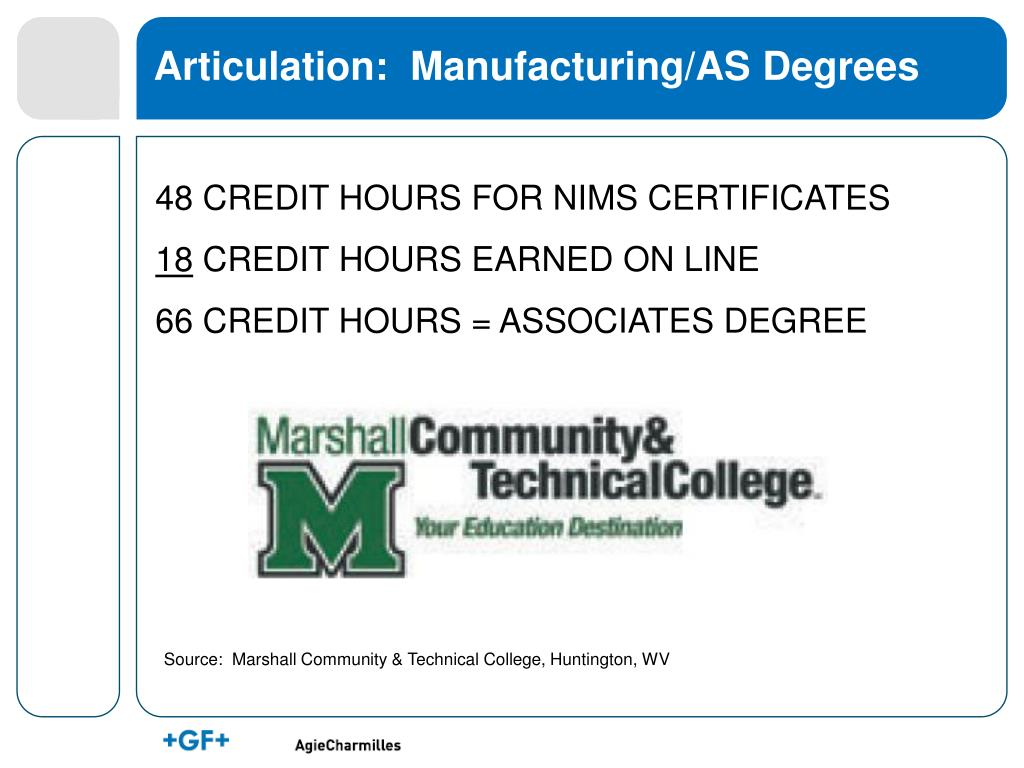 Articulation:  Manufacturing/AS Degrees