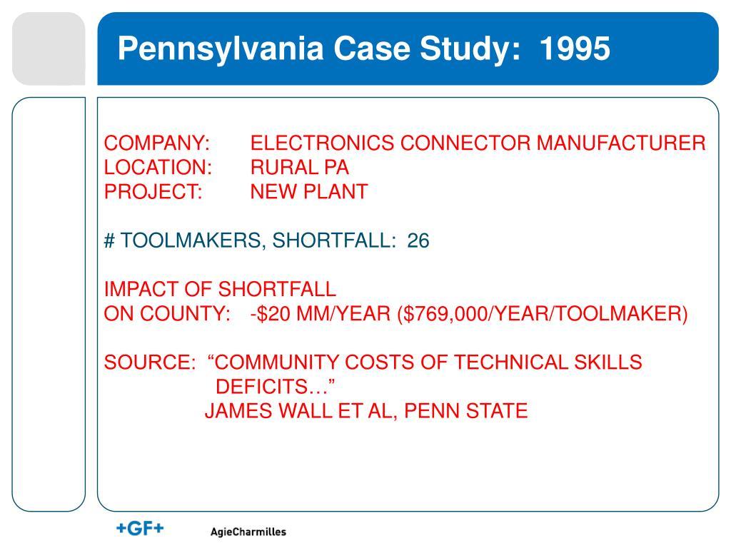 Pennsylvania Case Study:  1995