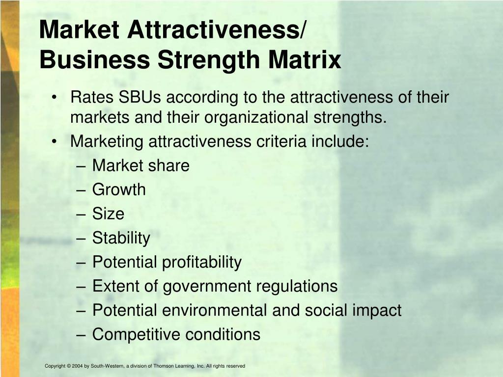 Market Attractiveness/