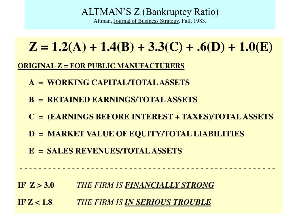 ALTMAN'S Z (Bankruptcy Ratio)