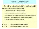 altman s z bankruptcy ratio altman journal of business strategy fall 1983