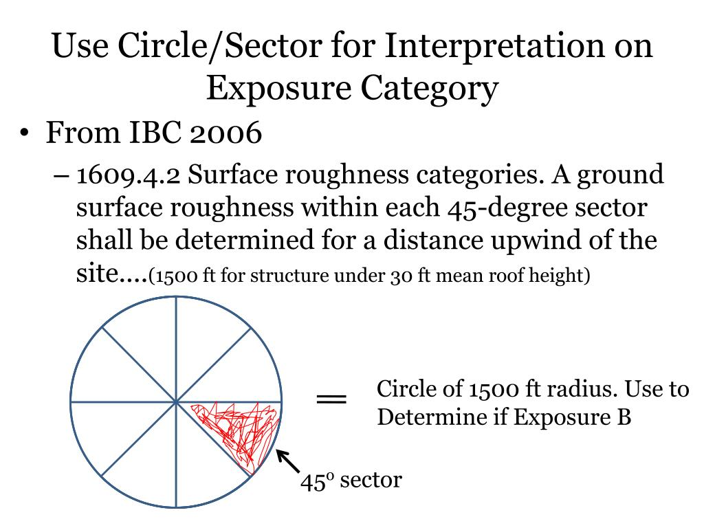 Use Circle/Sector for Interpretation on Exposure Category