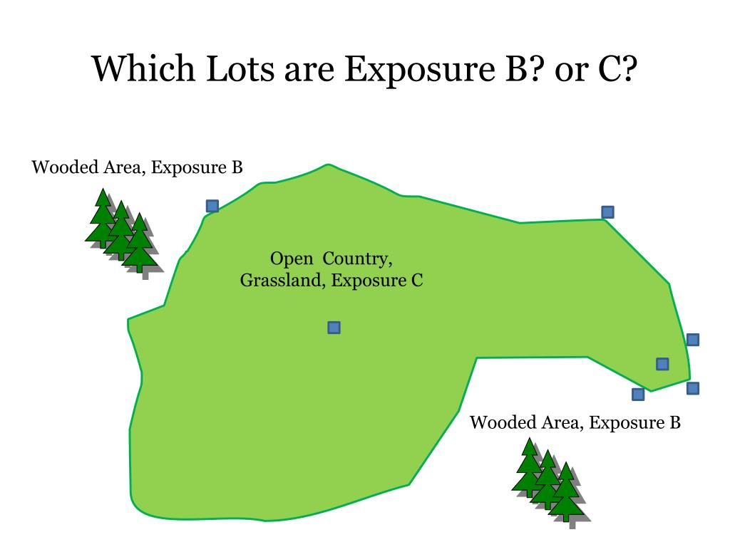 Which Lots are Exposure B? or C?