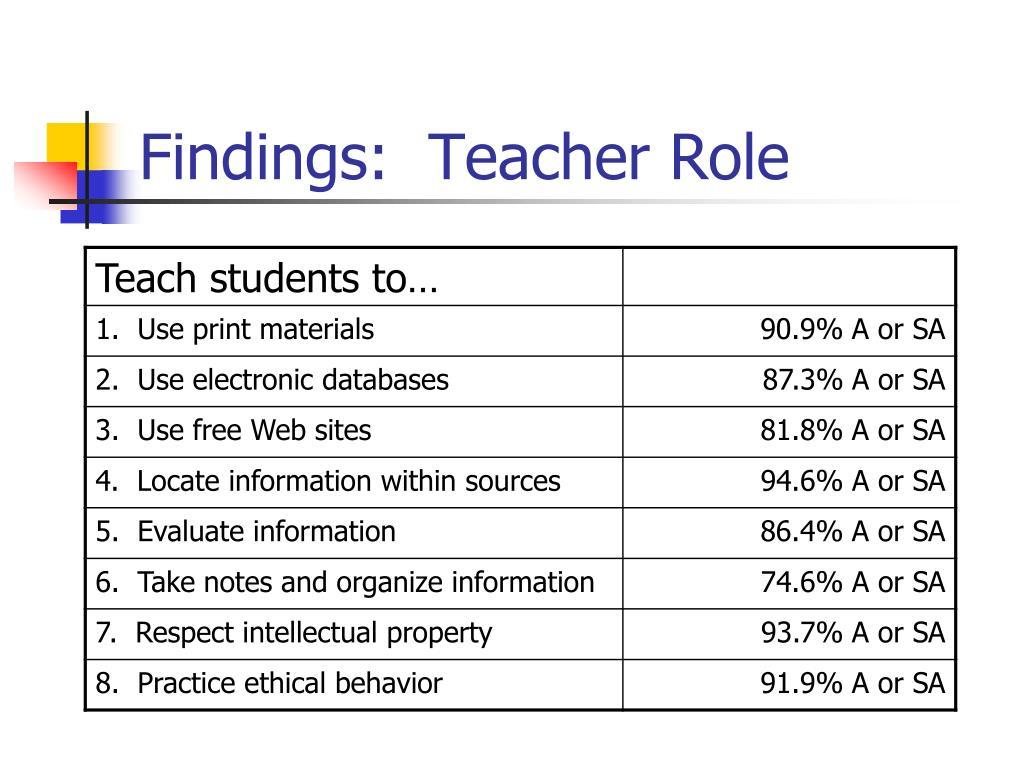 Findings:  Teacher Role