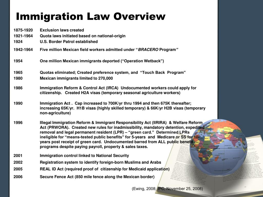 Immigration Law Overview