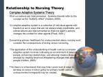 relationship to nursing theory