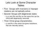lets look at some character tables
