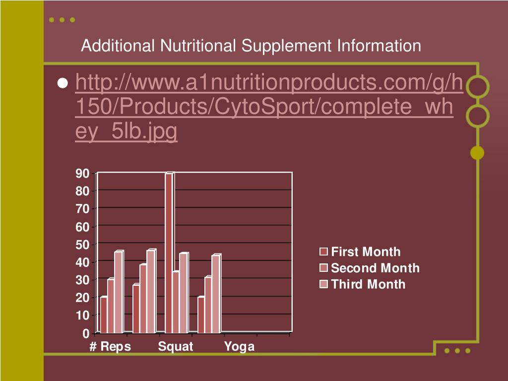 Additional Nutritional Supplement Information